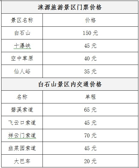 涞源县各旅游景区门票价格